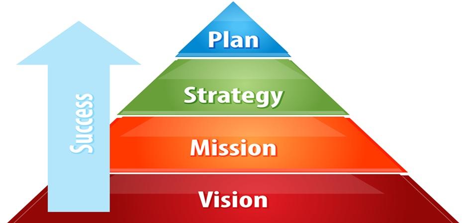 520531076522 Na pirâmide do sucesso você vai encontrar os princípios básicos que todos  precisam desenvolver e que são fundamentais para alcançar o sucesso.
